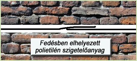 A vizes falban fedésben elhelyezett polietilén lemez.